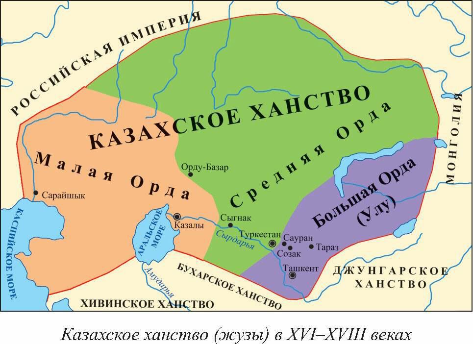 Этнический состав Казахского ханства